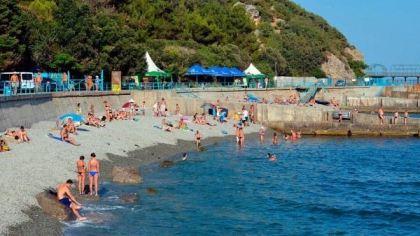 Никита, Крым